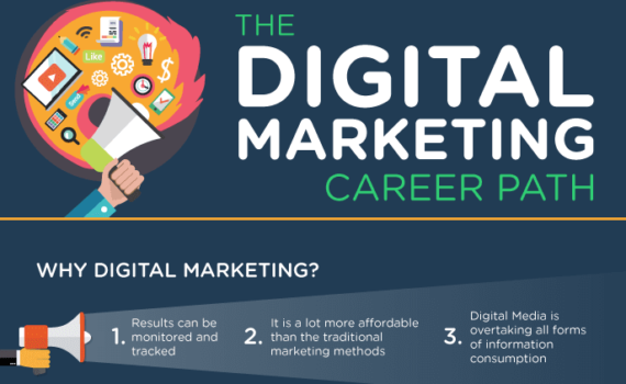 the digital marketing career path