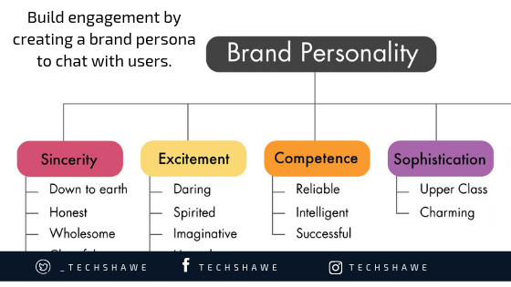 Build engagement by creating a brand persona to chat with users.